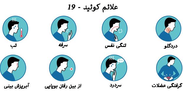 علائم ویروس کرونا یا بیماری کوئید 19 از دیگر علائم شایع این بیماری می توان به ترتیب به تب و لزر، سرفه، تنگی نفس، خستگی و گرفتگی عضلات، درد در گلو و از بین رفتن بویایی و چشایی اشاره کرد. البته در برخی موارد مشکلات گوارشی مثل حالت تهوع، استفراغ و اسهال نیز گزارش شده است.